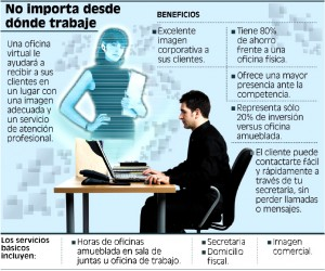 Oficina virtual vs oficina cl sica elige workplace for Oficina virtual empleo