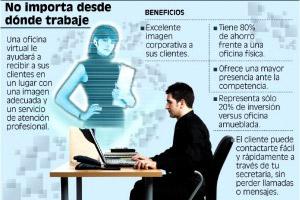 ventajas oficina virtual